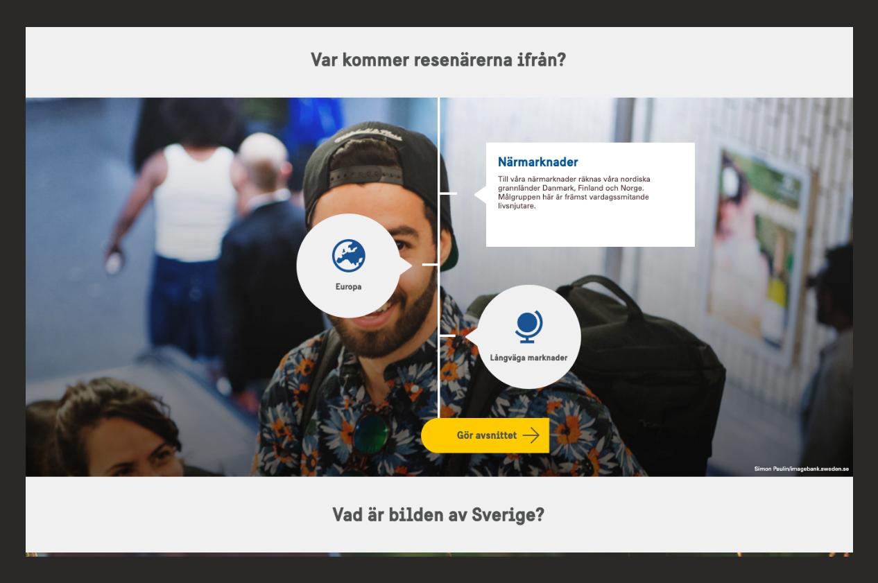 Digital guide för Visit Sweden öppnad klickpunkt i flödet